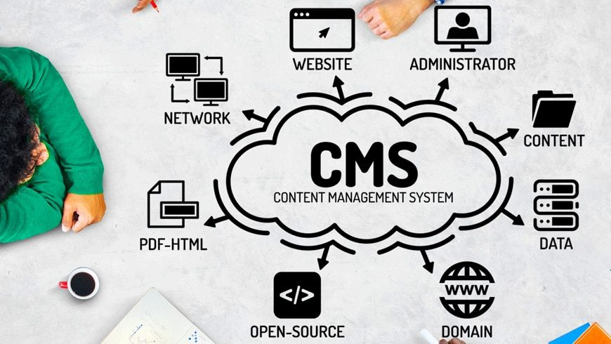 How to reduce your website operating cost effectively using CMS?