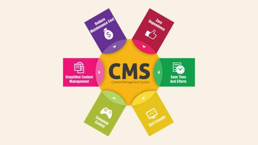 8 Ridiculously Simple Ways To Improve Your CMS Development