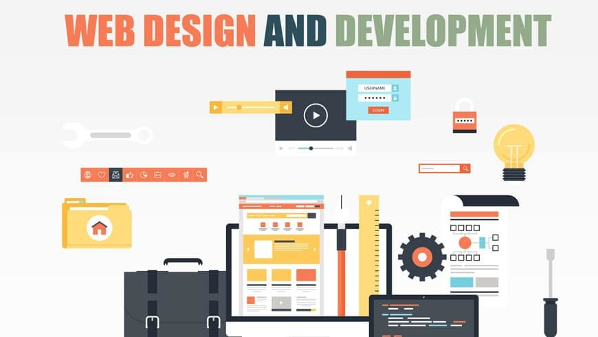 Top 10 Questions to Ask Before Hiring A Website Development and Design Company