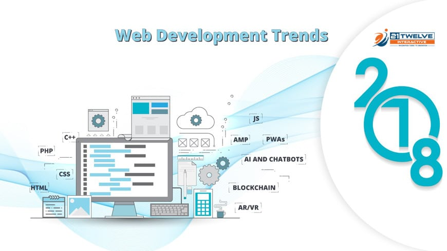 Top 10 Web Development Trends to Help you Create Best Web Applications in 2018
