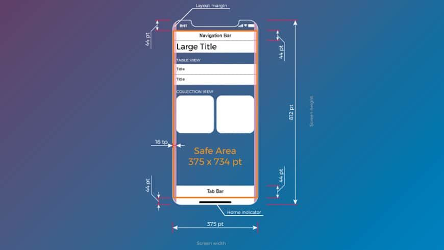 iOS and Android app design Guidelines for 2018