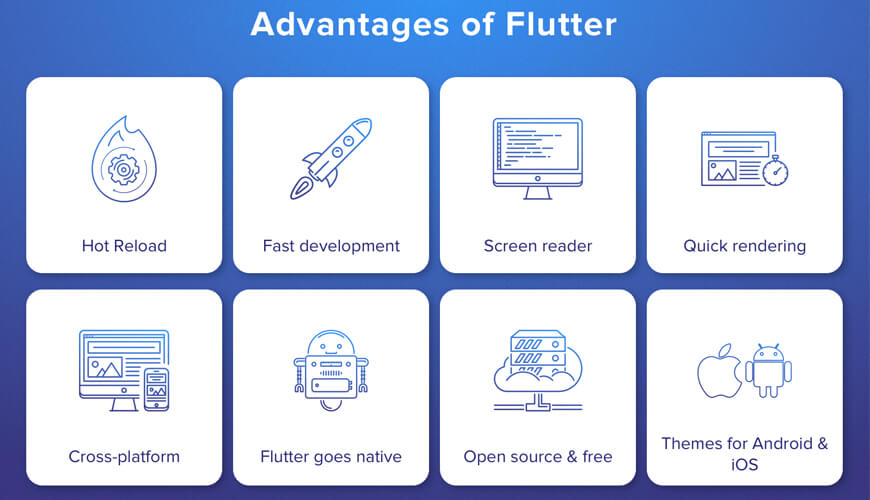 Flutter has the Best Future for the Cross-Platform App Development