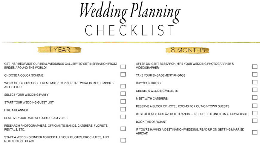 Types of Wedding Planning Apps