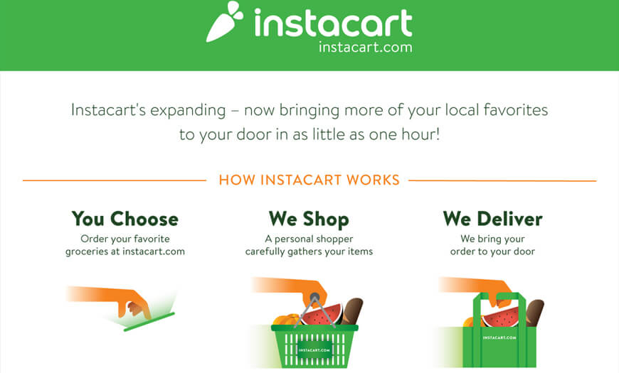 Instacart Features
