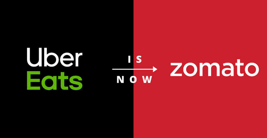 UberEats Acquired by Zomato
